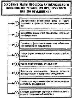 Реорганизация зао в ооо образец протокола