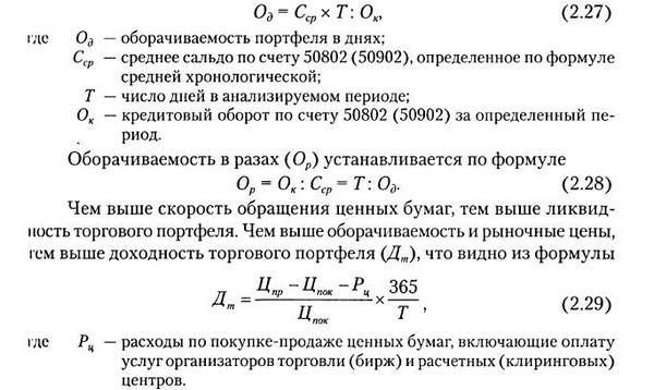 Методика анализа портфеля РЕПО