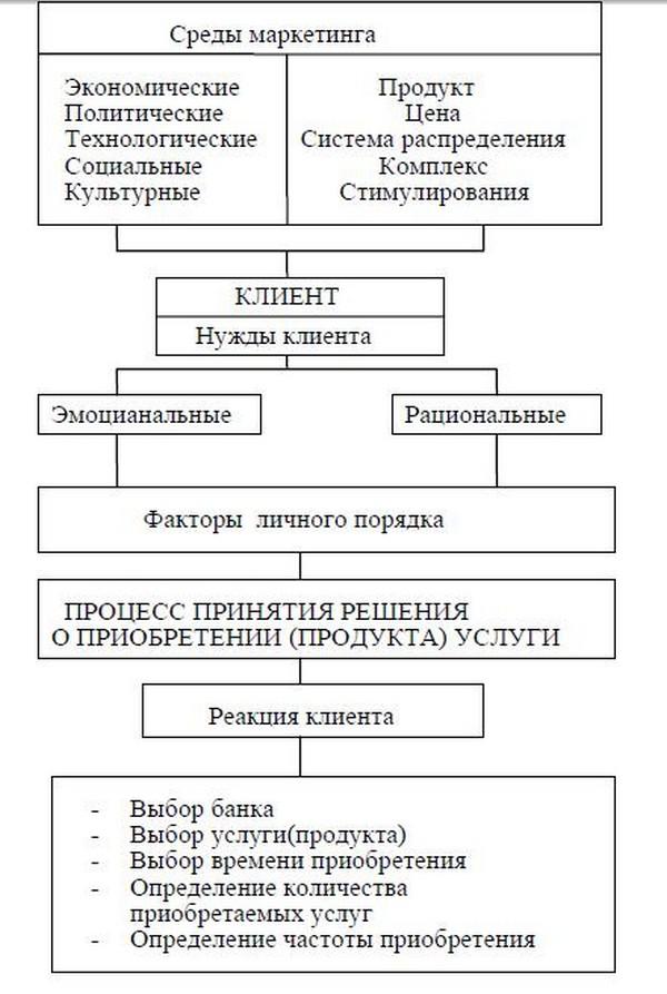 Схема 2.4.