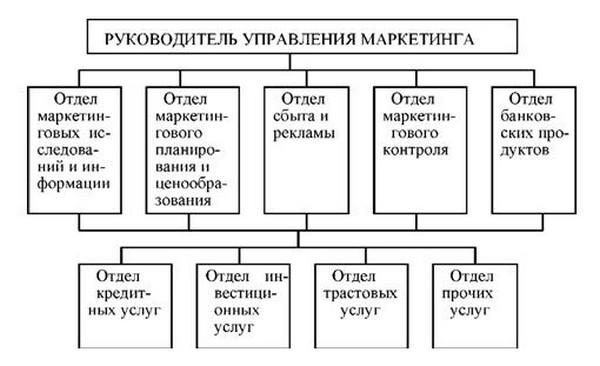 Схема 4.1.