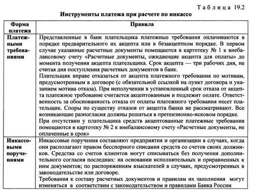 trebovanie-besspornogo-spisaniya