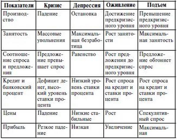 Таблица 10 Характеристика