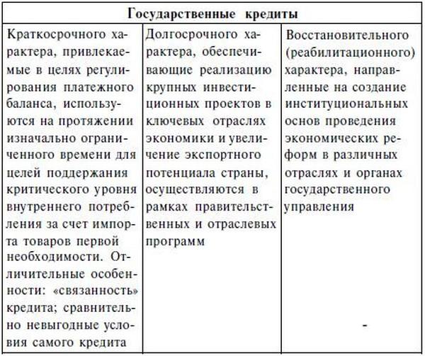 тинькофф банк заявка на кредит наличными под залог недвижимости