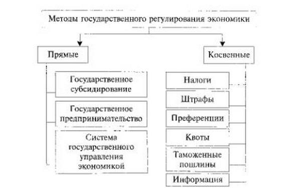 Система методов