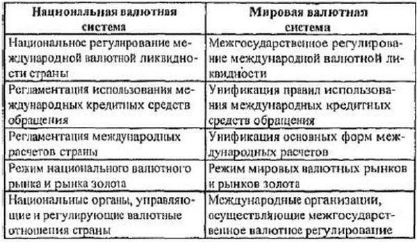 Кредиты на жилье в белорусбанке