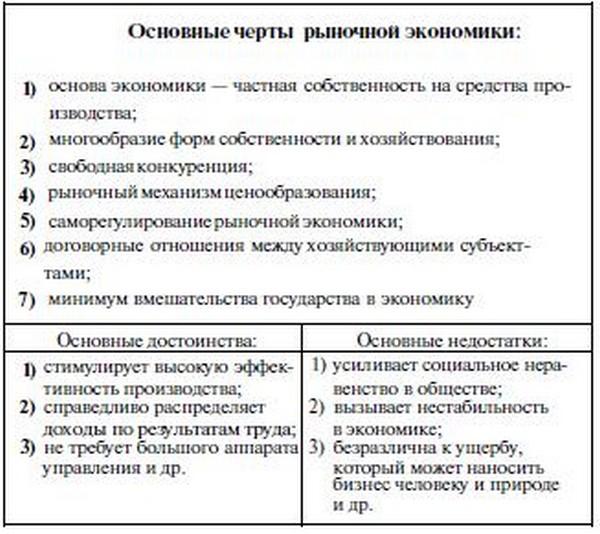 Основные черты рыночной экономики — Студопедия