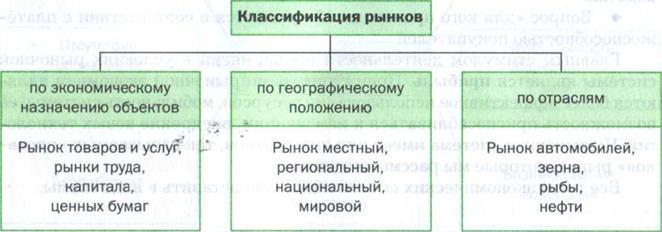 По каким признакам различаются экономические системы