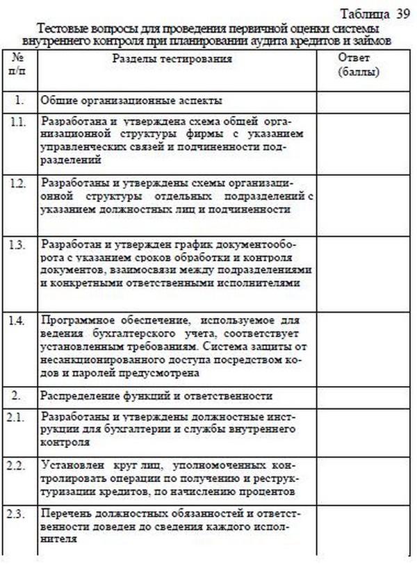 ПРОВЕРИТЬ ШТРАФЫ ГИБДД 2017 по гос номеру автомобиля и по