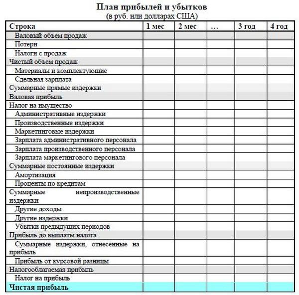 Юридический план бизнес план идея бизнеса в оренбурге