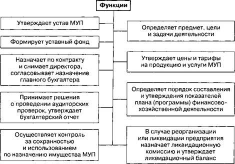 увеличение уставного капитала зао пошаговая инструкция 2015 - фото 7