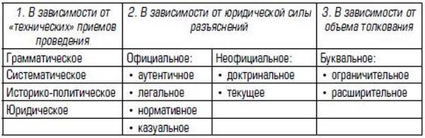 resursi-tolkovanie-prava-uchebniki-personala