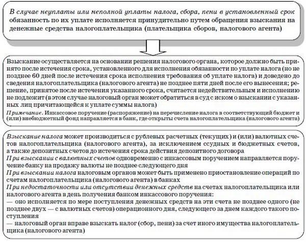 Уплата налогов с валютных сделок инструкция по заполнению ведомости 4-фсс