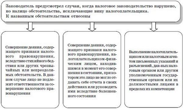 Схема 6.5.