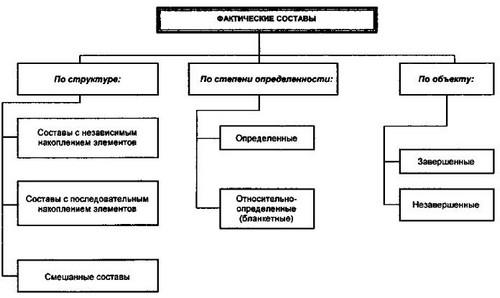 Схема № 48.