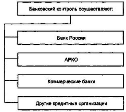 финансовый контроль банка россии кредитных организаций мтс банк личный кабинет вход в личный кабинет через логин и пароль официальный сайт