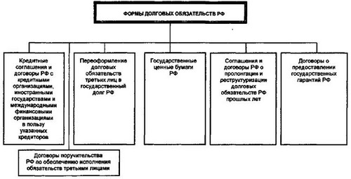 Схема № 70.