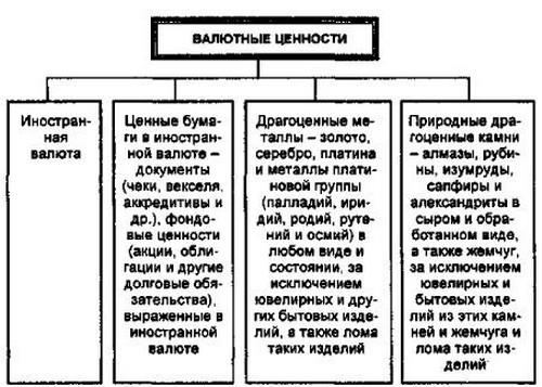 Схема № 100. Понятие и виды