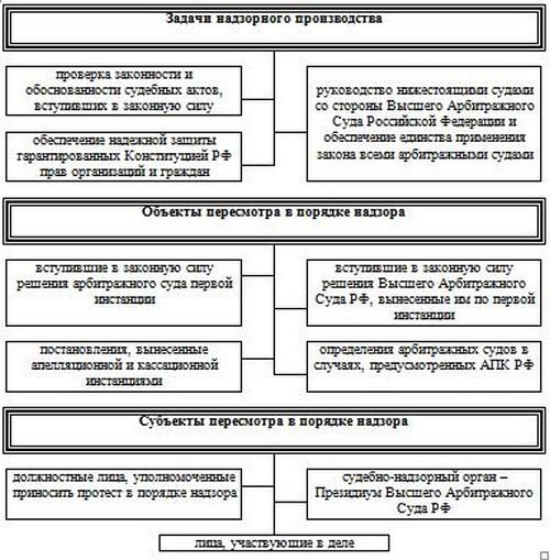 Публичная кадастровая карта удмуртской республики ркк5