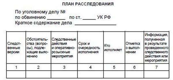 Вспомогательные документы