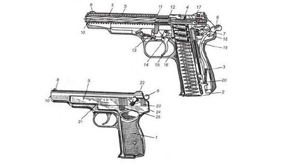 пистолет Стечкина (АПС),