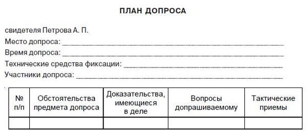 план расследования убийства таблица