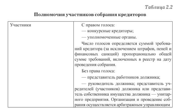 права представителя учредителя в банкротстве