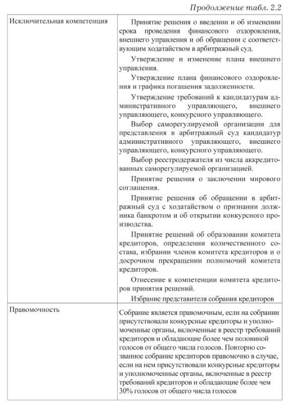 статьи 225 закона о банкротстве